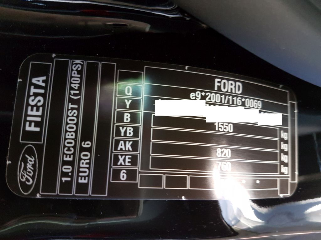 Kleurcode Ford Fiesta Black Edition Bodystyling